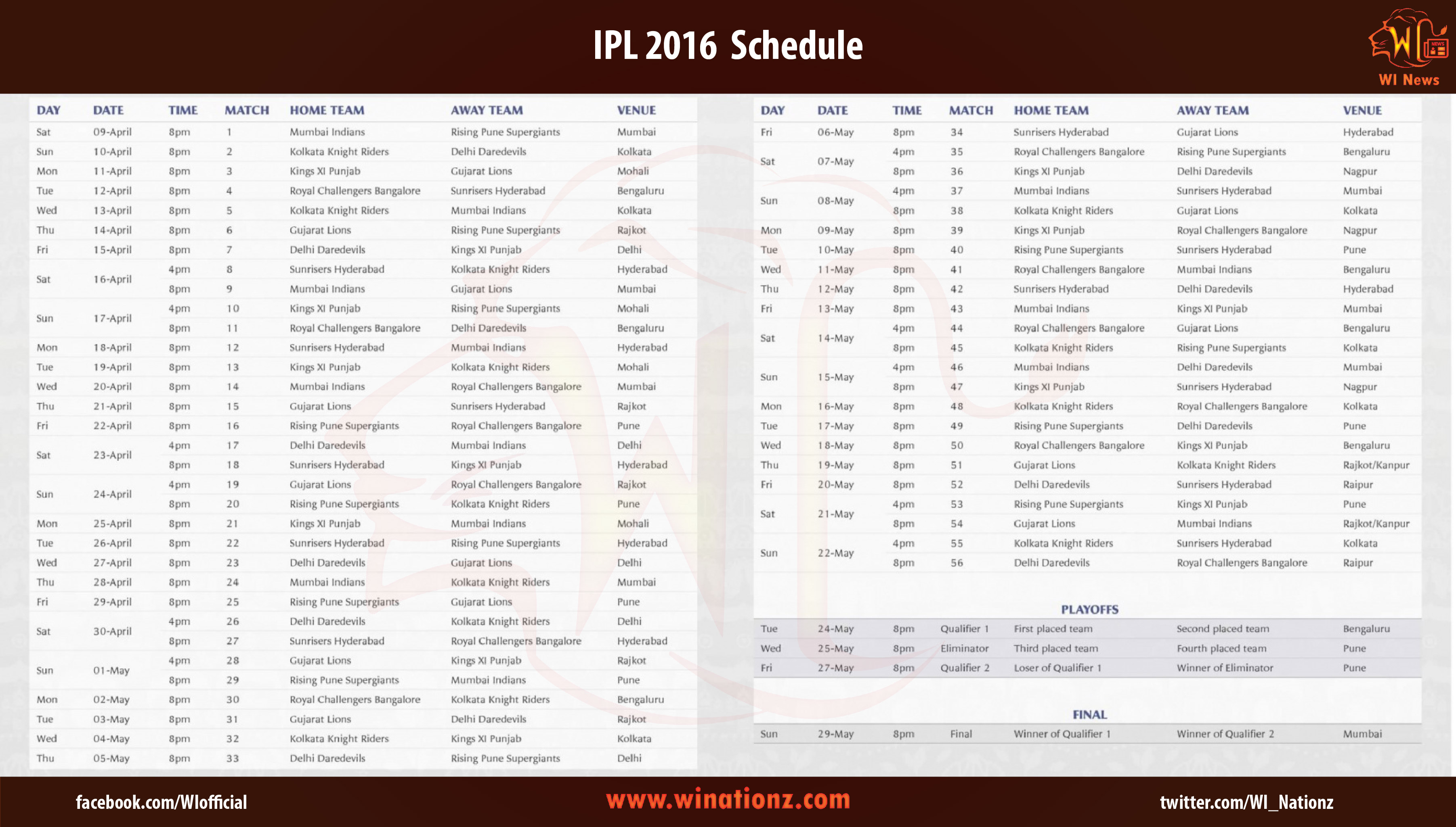 IPL 2019 Schedule PDF Free Download Excel Time Table 5 560 Users
