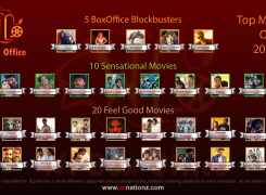 Top Movies of 2015 – WI Verdict