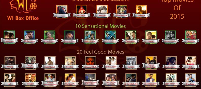 Top Movies of 2015 – WI Verdict