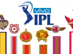 IPL 2016 | Season 9 – Schedule (Time Table)