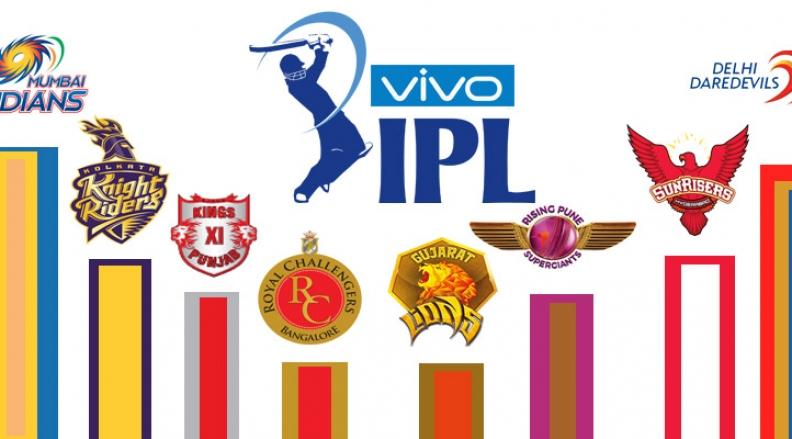 IPL 2016 | Season 9 – Schedule (Time Table)
