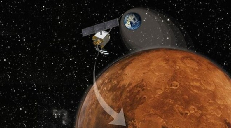 Mangalyaan Reaches Mars – INDIA Makes History
